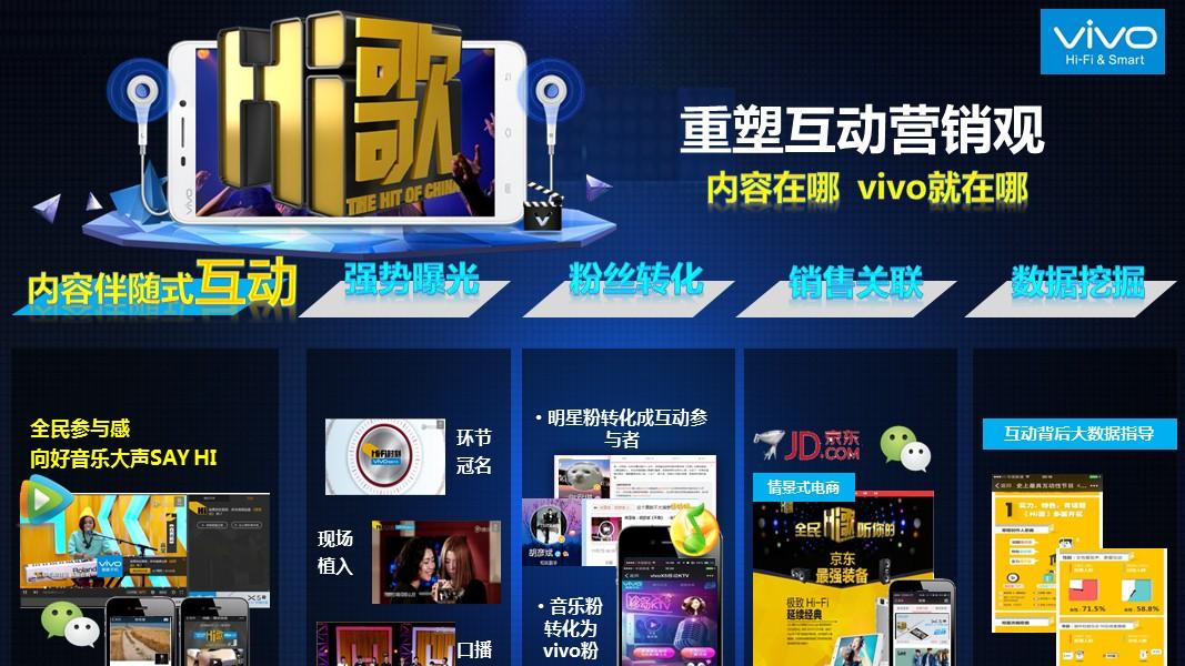 vivo追求极致好音乐,重塑互动营销观