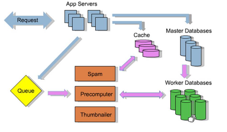 公司结构框架图英文