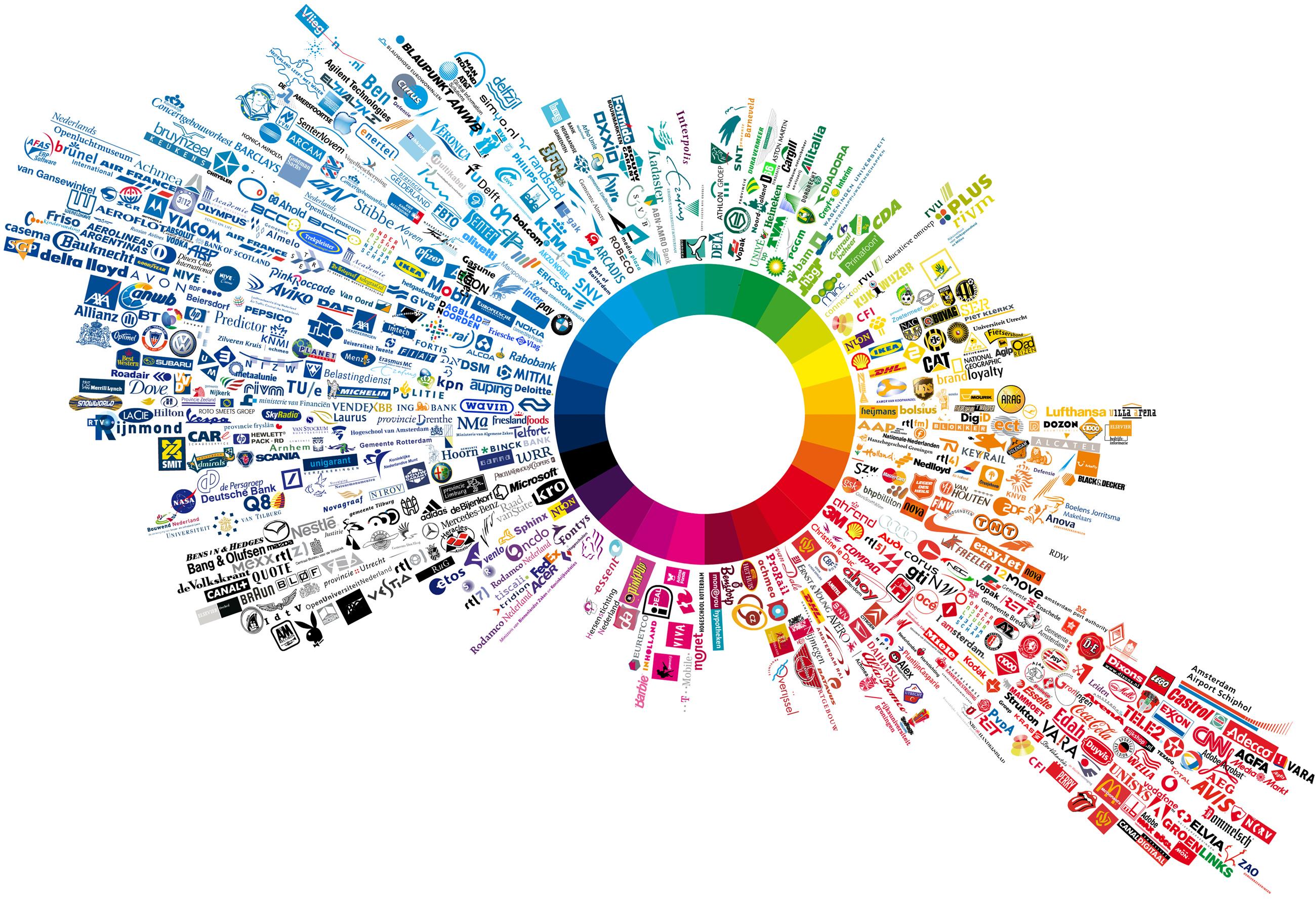 视觉社交网络将成为下一个潮流
