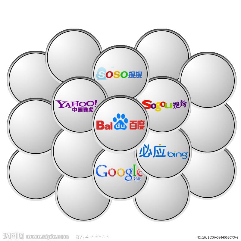 艾瑞视点:2013年美国搜索引擎排名关键影响因素中社会化网络影响占比最大