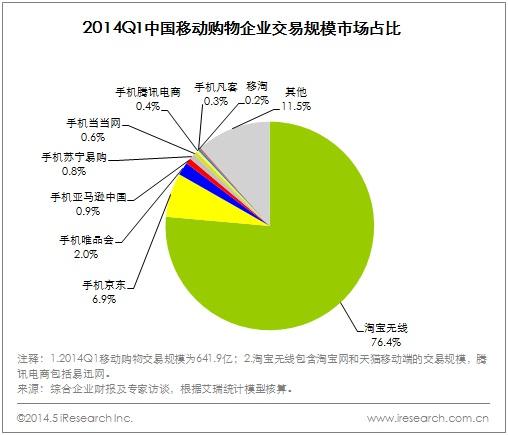 京东收入结构图