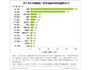 艾瑞咨询:2014Q1媒体营收增速高居行业第一,乐视生态效应显现