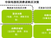 艾瑞咨询:互联网是中国电视机消费者获取购买决策信息的主要渠道
