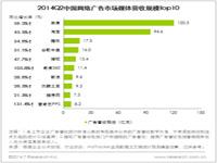 艾瑞咨询:2014Q2中国网络广告市场规模达381.5亿元,热点营销推动市场增长