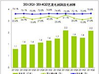 艾瑞读财报:2014Q2艺龙同比扭亏,移动端业绩显著