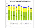 艾瑞读财报:2014Q2易车营收5.2亿元,净利润季度首次突破亿元