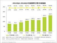 艾瑞咨询:2014Q3中国搜索引擎市场规模164.5亿,移动搜索增长迅速