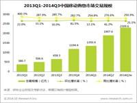 艾瑞咨询:2014Q3中国移动购物市场快速发展,交易额达2309.6亿元