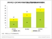 艾瑞快评:2014Q4自研游戏产品线将成为CMGE中国手游营收增长点