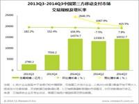 艾瑞咨询:暂别疯长时代――2014Q3第三方移动支付交易规模为14332.7亿元