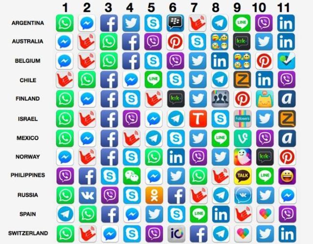 无网移动聊天应用:下一代沟通工具?