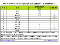 艾瑞iAdTracker:2014年11月笔记本电脑品牌网络广告投放数据发布
