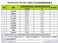 艾瑞iUserTracker:2014年11月热门网络服务数据