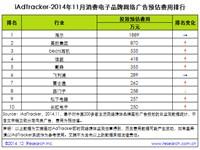 艾瑞iAdTracker:2014年11月消费电子品牌网络广告投放数据