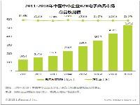 艾瑞:中国中小企业B2B电商市场营收规模增速平稳