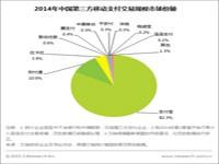艾瑞:2014年第三方移动支付体量同比增4倍