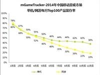 艾瑞:解读CMGE中国手游《喜羊羊快跑》的IP运作