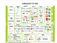 艾瑞:移动广告技术提升推动广告精准投放
