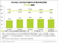 艾瑞:B2B平台向多元化发展,2015Q1营收同比略增