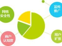 艾瑞:商业WiFi领域成为企业争夺的新入口