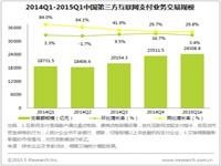 艾瑞:2015Q1第三方互联网支付交易规模达2.4万亿