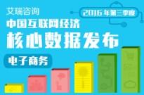2016年第三季度电子商务市场核心数据发布