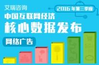 2016年第三季度网络广告核心数据发布