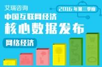 2016年第三季度网络经济核心数据发布