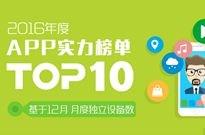 【年度App盘点】多赛道Top级App年度成绩单:主力、新星都是谁?