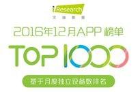【12月App指数盘点】Top级App知多少,看剧扫货用户都爱谁?