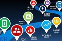 打响电商数据争夺战 物流企业加速布局共享平台
