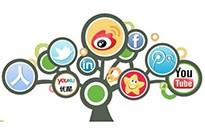 社交媒体用户数量达30亿,无任何减速迹象