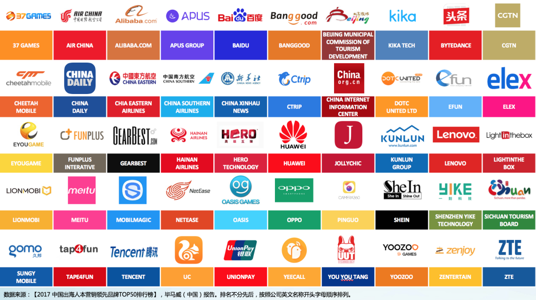 """入选""""出海企业50强"""" 解析三七互娱的""""人本营销""""密码"""