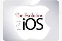 从1到11 伴随我们的不仅是iPhone还有iOS系统