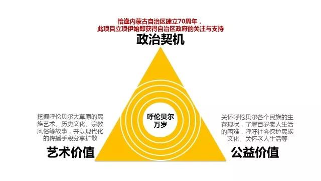 搜狐斩获中国广告长城奖金奖-陕西华易文化传播有限公司