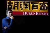胡润百富榜:阿里系43人上榜 王健林跌至第5