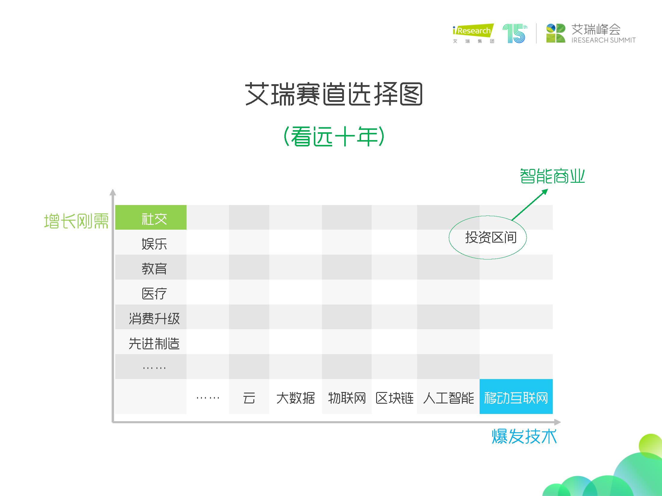 """杨伟庆 用""""慢思考""""决策""""长投资""""_19.png"""