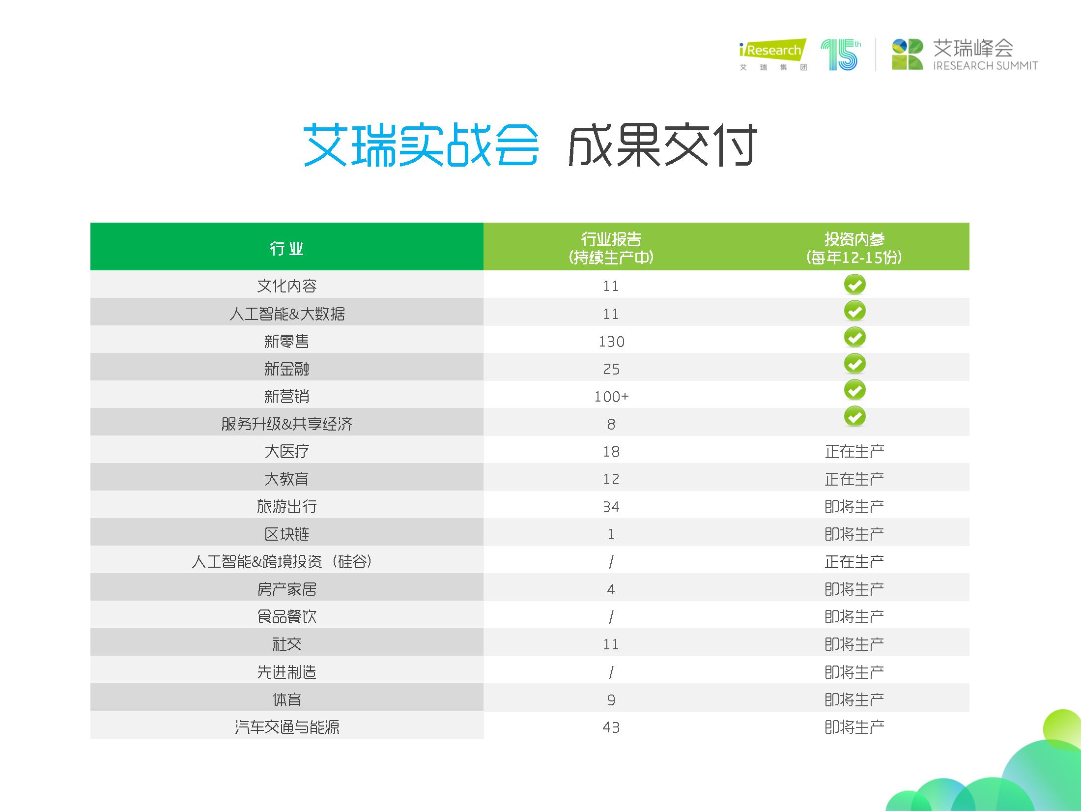 """杨伟庆 用""""慢思考""""决策""""长投资""""_32.png"""
