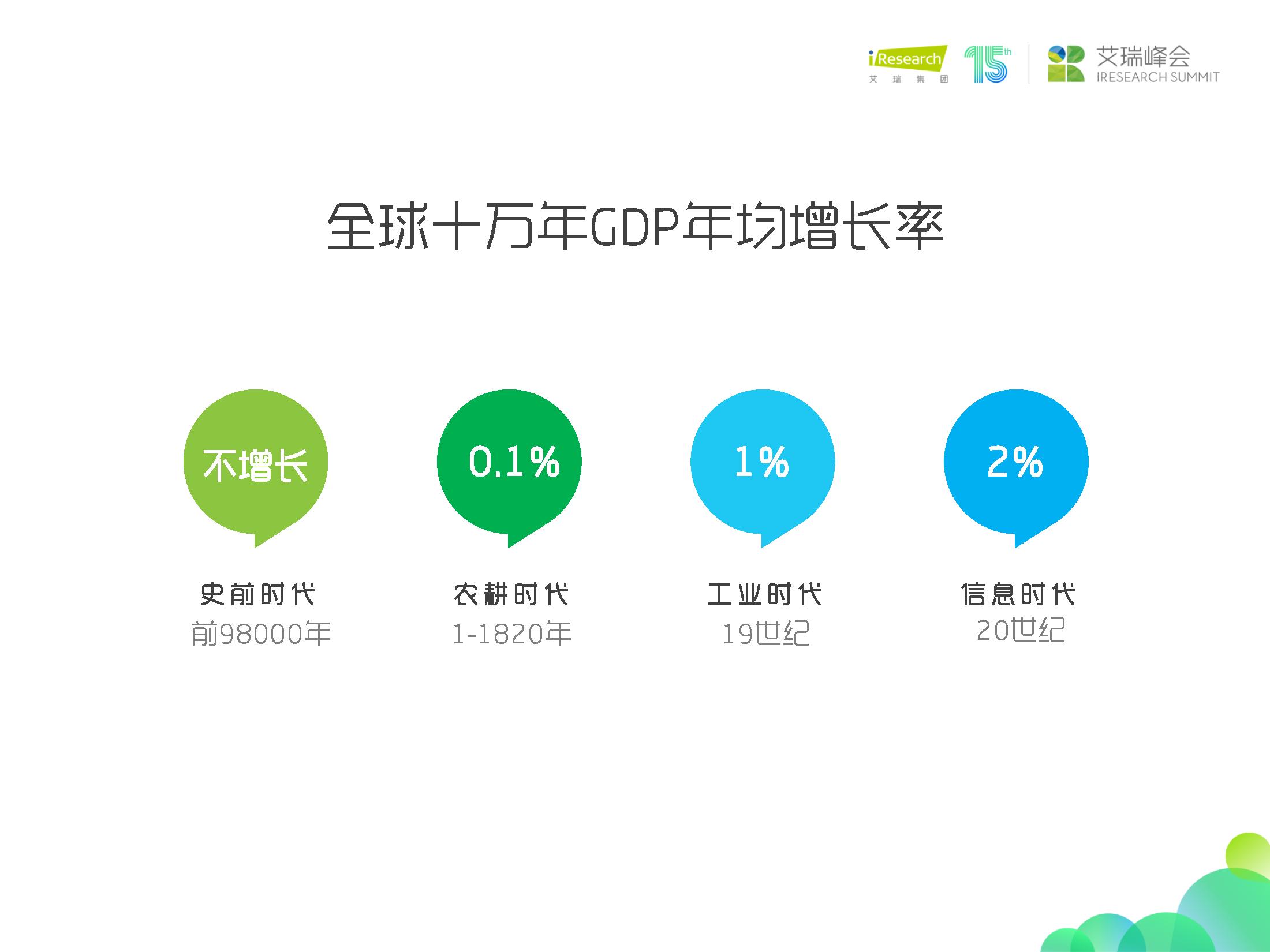 """杨伟庆 用""""慢思考""""决策""""长投资""""_12.png"""