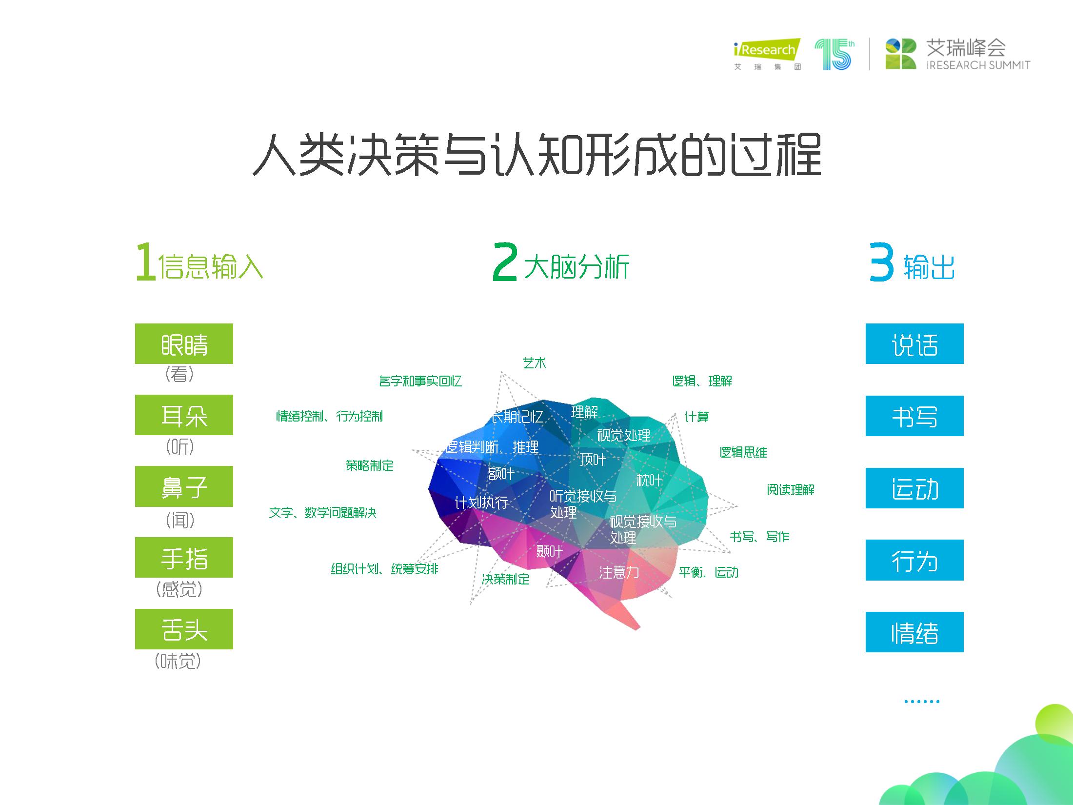 """杨伟庆 用""""慢思考""""决策""""长投资""""_05.png"""