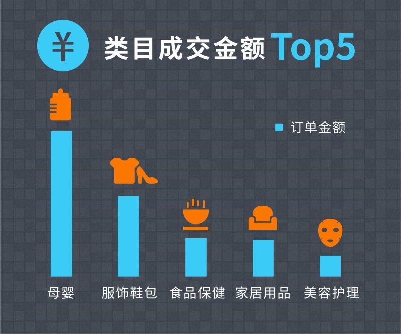 微信双十一短信营销数据图表-13.png
