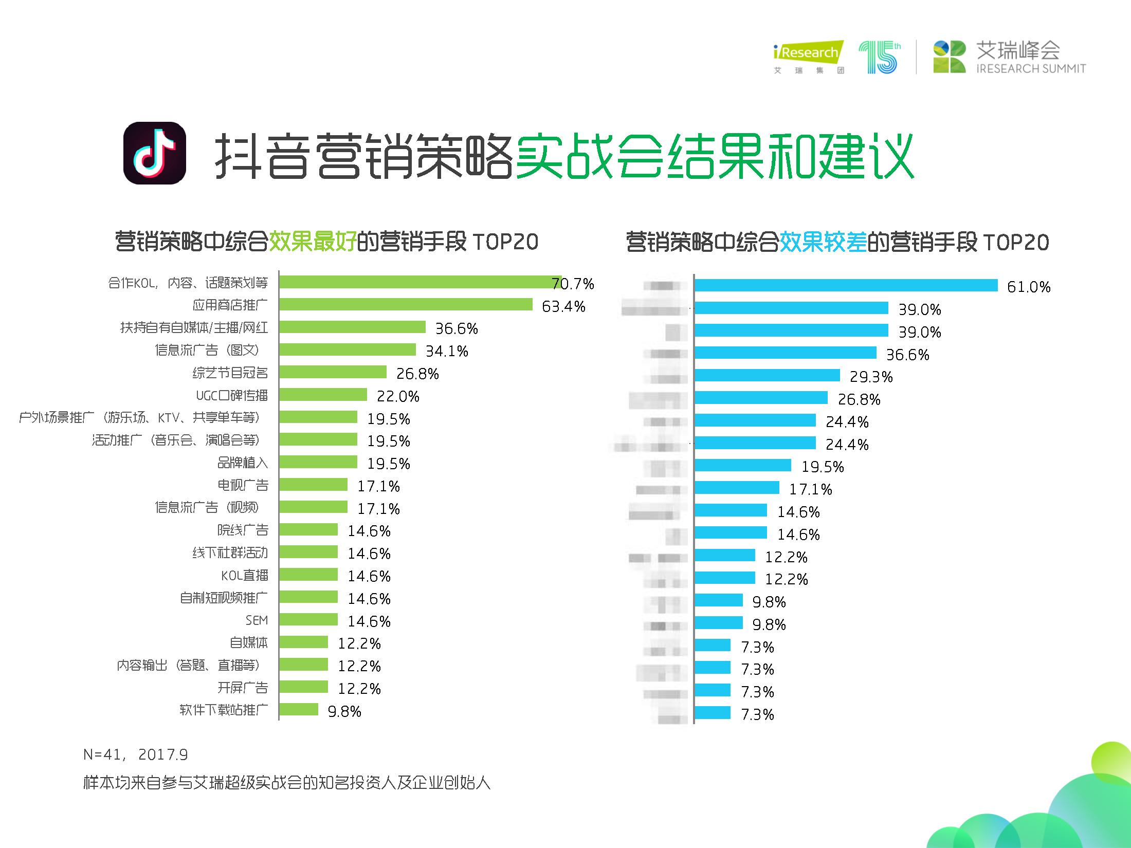 """杨伟庆 用""""慢思考""""决策""""长投资""""_30.png"""