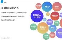 """Flyme 发布2017下半年行业报告  """"吃鸡""""手游成玩家新宠"""