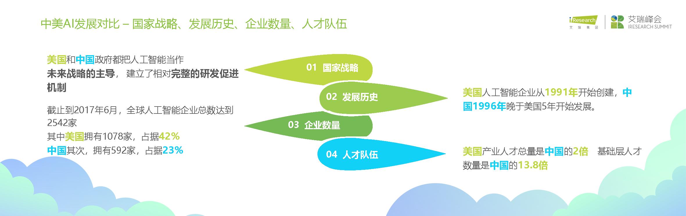 中国智造投资机会深圳峰会演讲PPTJaniceFinal_页面_14.png