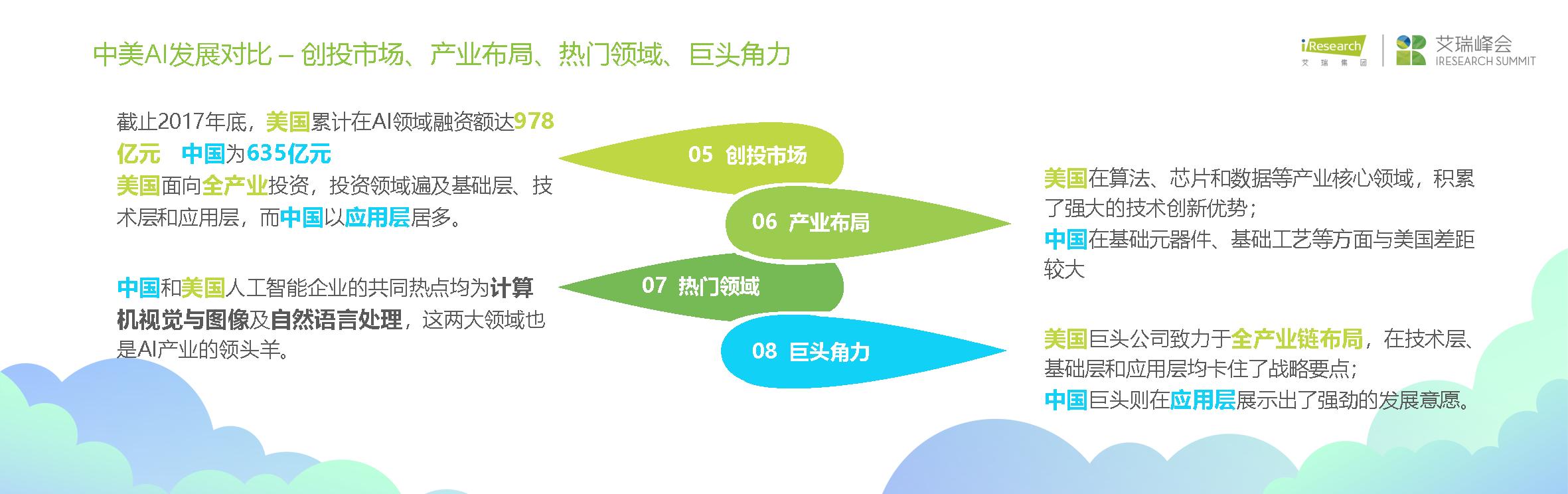 中国智造投资机会深圳峰会演讲PPTJaniceFinal_页面_15.png