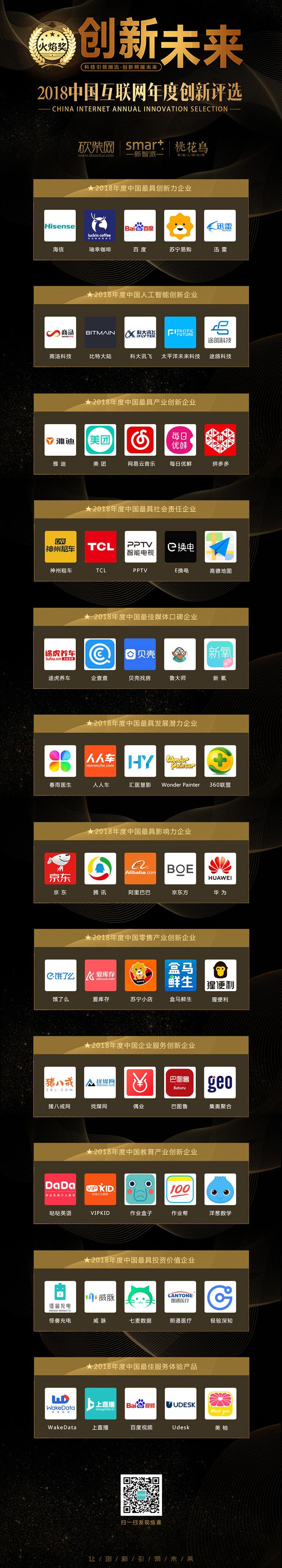 2018年火焰奖榜单(终1)