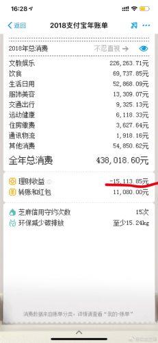 微博CEO晒2018支付宝年度账单:这项数据扎心