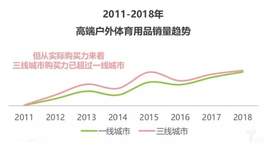 中国中产女性消费报告.jpg