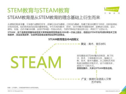 steam教育新力量 2755.png