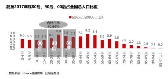 禧云国际发布《中国团餐行业信息化发展报告》